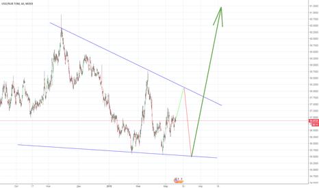 USDRUB_TOM: Доллар по 55,5