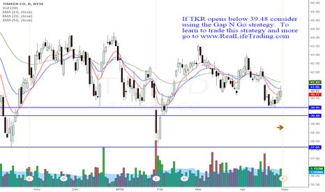 TKR: TKR Day Trade Gap N Go (Brad Reed Apr30,2015)
