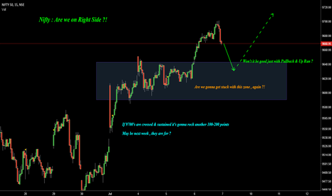 NIFTY: Nifty : Are We on Right Side ?!