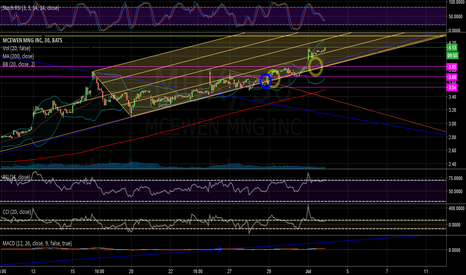 MUX: MUX Moving Nicely