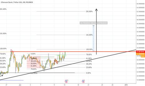 Бинарные опционы торговля валютной парой-7