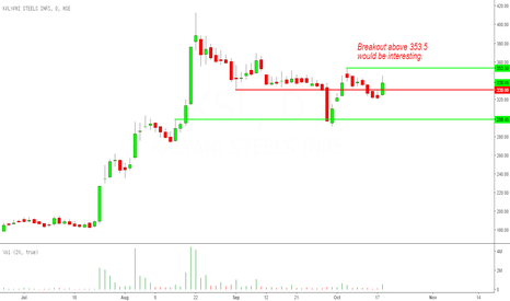 KSL: Kalyani Steel: Looks Set For a Rally