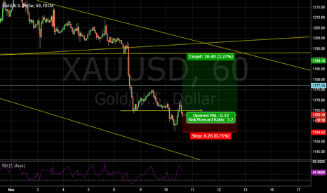 XAUUSD: gold long with 8 dollar isk