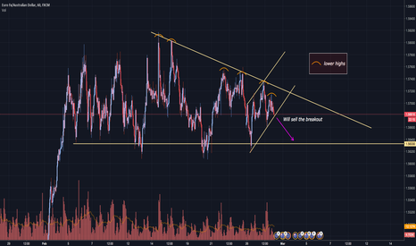 EURAUD: EURAUD: Descending triangle, sell the breakout !
