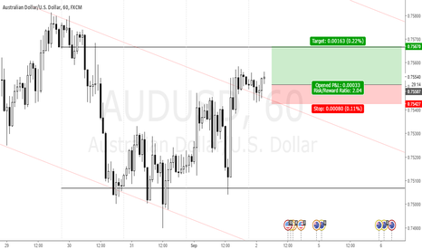 AUDUSD: Simple 2:1 ratio before Londres
