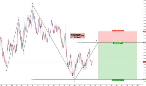 EURUSD: EUR/USD - Bearish 5-0