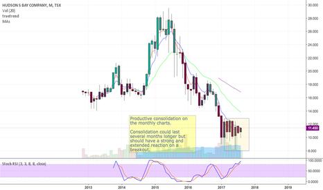 HBC: Productive consolidation on HBC.