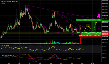 SYSBTC: Keep your eyes on $sys $SYScoin
