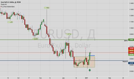 EURUSD: EUR/USD. Пора!