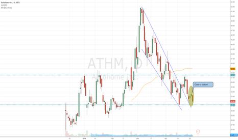 ATHM: ATHM