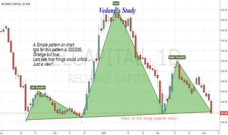 RELCAPITAL: Relcap Short