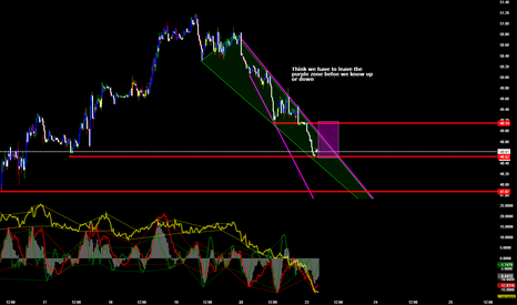 UKOIL: Update from friday 19 aug link to chart