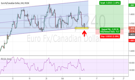 EURCAD: EURCAD - A buy off channel low