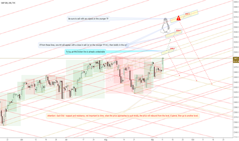 SPX: The idea of sell the SPX500