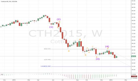 CTH2015: CT#11 still bearish long term - possible reversal ahead
