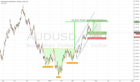 AUDUSD: AUDUSD GOING UP 4/20/2014
