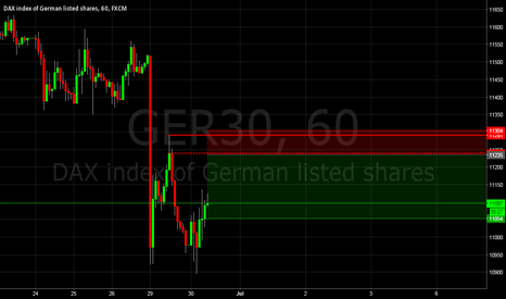 GER30: Ger30 Supply