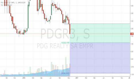 PDGR3: venda com alvos nas setas
