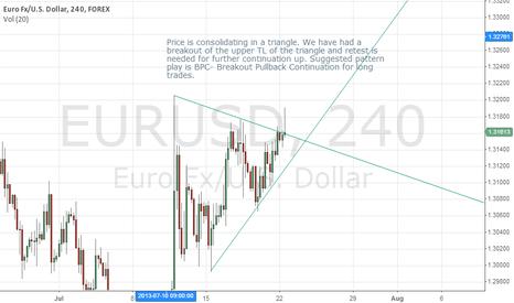 EURUSD: EURUSD analysis 22.07.2013