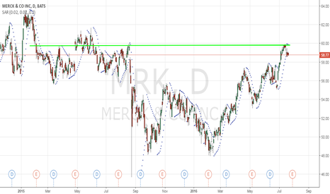 MRK: DOWNTREND