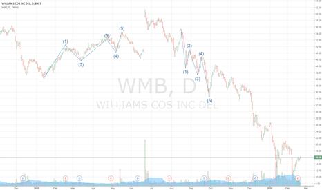 WMB: wmb 2
