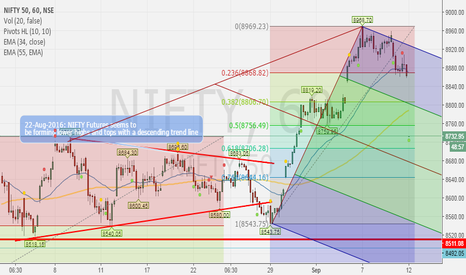 NIFTY: NIFTYview