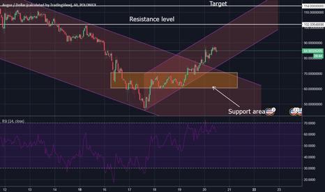 REPUSD: Augur should hit 100$ in few days