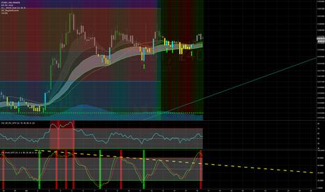 LTCXBT: LTCBTC: All markets falling yet one stands.