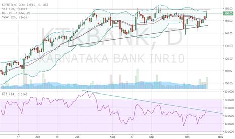 KTKBANK: KTK bank