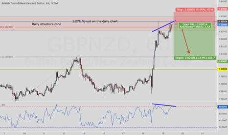 GBPNZD: GBPNZD back down ? ?