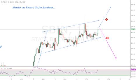 SBIN: SBI : Rising flag - wait for breakout