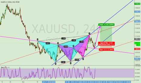 XAUUSD: Gold is expected to see 1135 next week after correction.