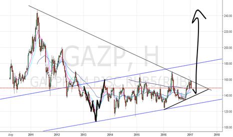 GAZP: газпром к сожалению ждет