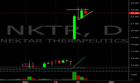 NKTR: NKTR flag breakout