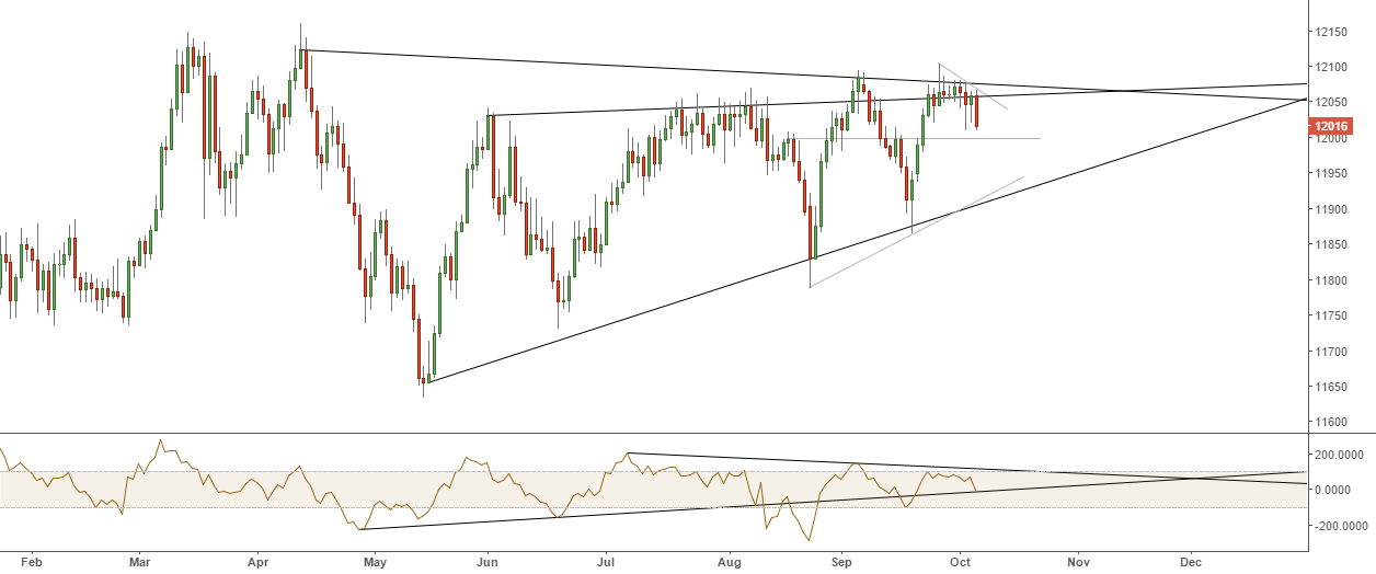USDOLLAR WEDGES - EVEN MORE TRIANGULATION £$