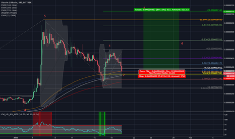 SCBTC: I've been loading the boat on SIA, have you?