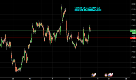 GBPAUD: TARGET'S ON GA ACHIEVED! NEXT IS A SHORT = 350 PIPS!