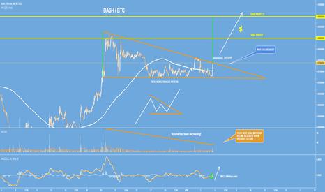 DASHBTC: Dash - Descending Triangle Pattern - 0.09 - 0.1 BTC