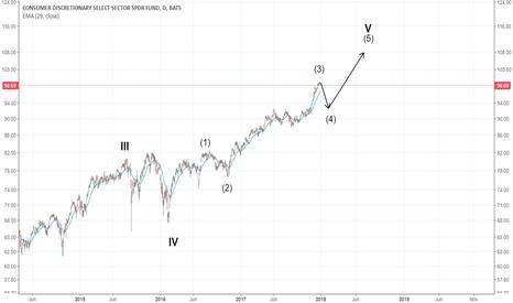 XLY: XLY - EW path