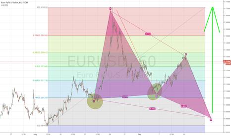 EURUSD: Possible development on EUR,USD
