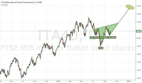 ITA40: H&S ITA40