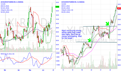 XLRN: Algo's Are Waiting For the Break