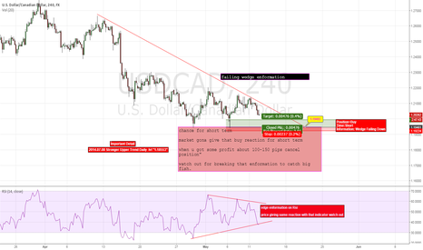 USDCAD: Short Term Buy Lvl and Long Term For Break Out Get in it