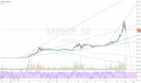XRPEUR: xrp