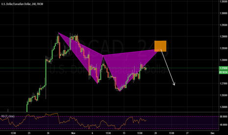 USDCAD: potential bearish cypher pattern