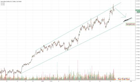AUDUSD: Audusd short term direction