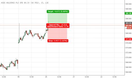 HSBA: LONG HSBC
