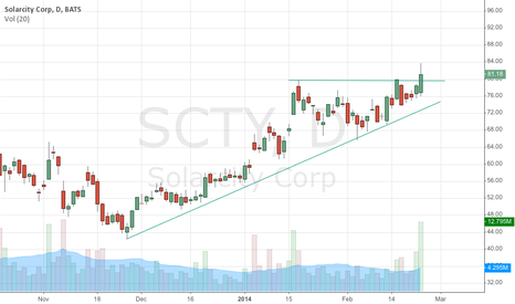 SCTY: While $FSLR is coming up short