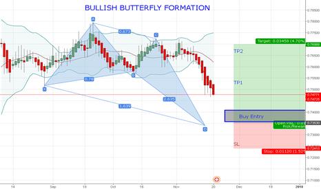 AUDCHF: AUDCHF: D1 Bullish ButterFly Formation