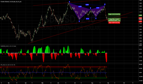GBPUSD: just watching it for the right time